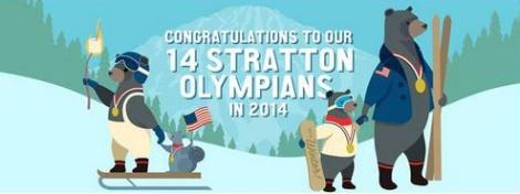 olympics sc